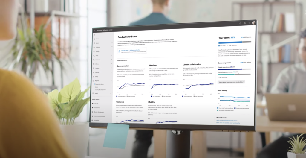 Power your digital transformation with insights from Microsoft Productivity Score